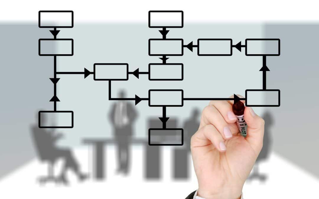 5 bonnes pratiques pour mettre en œuvre un processus d'amélioration continue dans votre organisation